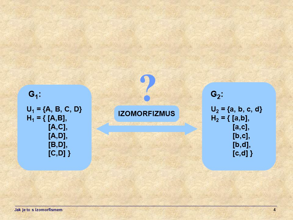 G1: G2: U1 = {A, B, C, D} H1 = { [A,B], [A,C], [A,D], [B,D], [C,D] }